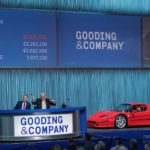 Gooding Scottsdale 2020 – Auction Results