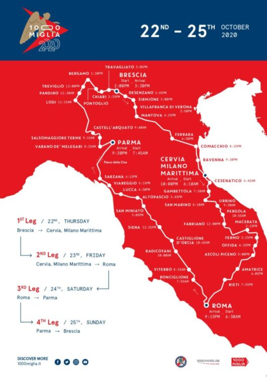 Route of the 1000 Miglia