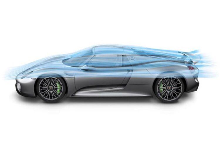 Porsche Active Aerodynamics